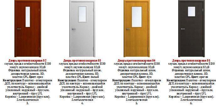 железные двери в пожаробезопасном исполнении